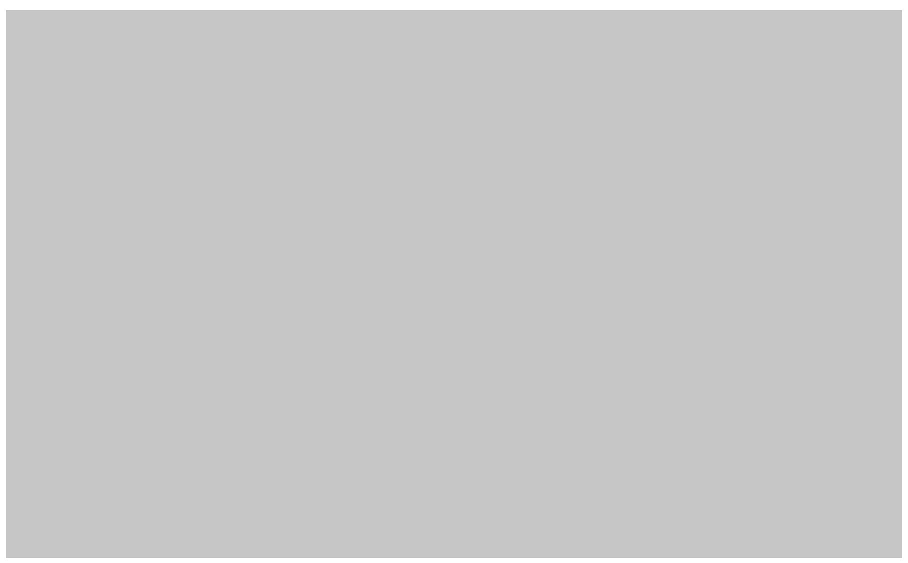 Silouhette de bateau en arrière-plan